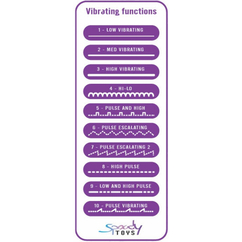 vibromasseur-triple-stimulation-perfect-anchor